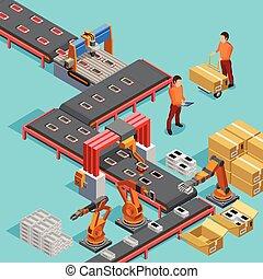 等量, 海報, 工廠, 生產, 自動化, 線