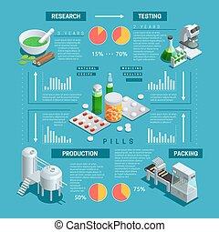 等量, infographic, pharmaceutic