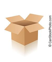 箱子, 打開