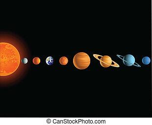 系統, 太陽