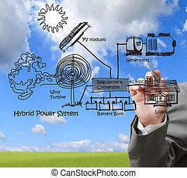 系統, 畫, 圖形, 复合, 結合, 雜種, 力量, 工程師, 來源