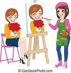 肖像, 畫, 藝術家