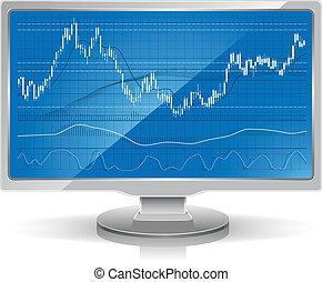 股票, 監控, 圖表