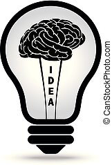 腦子, 想法, 燈泡, 光