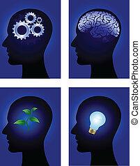 腦子, 符號, 人類