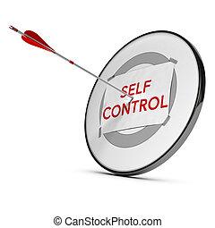 自己, 控制