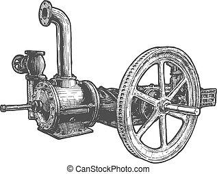 蒸汽机, 調速輪