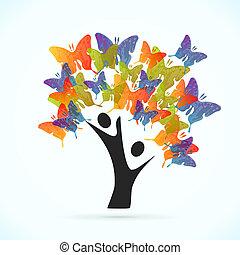 蝴蝶, 樹
