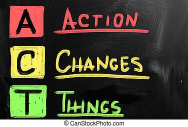 行動, 事情, 變化