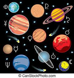 行星, 太陽系