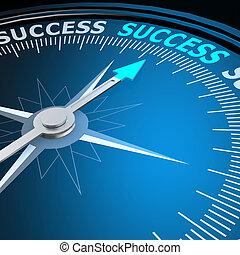 詞, 成功, 指南針