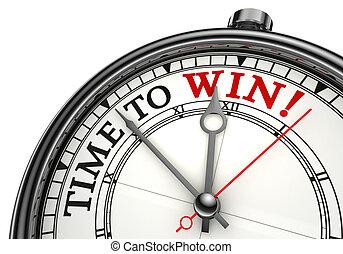 贏得, 概念, 時間鐘