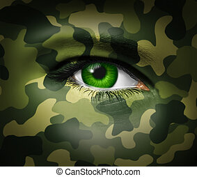 軍事, 眼睛, 偽裝