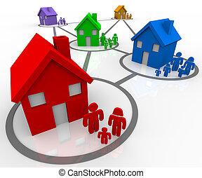 連線, 家庭, 附近地區