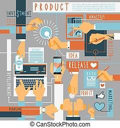 過程, 概念, 生產, 手, 圖象