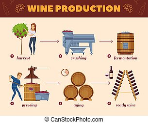 過程, 流程圖, 生產, 卡通, 酒