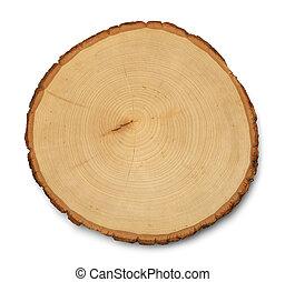 部分, 樹, 產生雜種