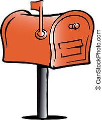 郵箱, 插圖