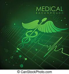 醫學, 背景, 健康護理