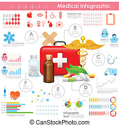 醫學, infographic, 健康護理