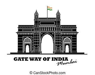 門, 印度, 方式