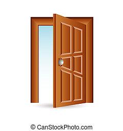 門, 圖象