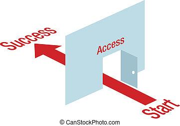 門, 箭, 成功, 享用机會, 透過, 方式, 路徑