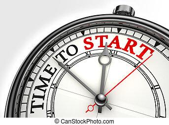 開始, 概念, 時間鐘