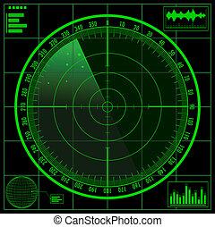 雷達, 屏幕