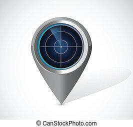 雷達, 設計, 插圖, locator