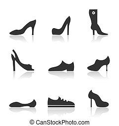鞋類, 圖象