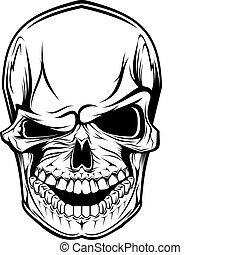頭骨, 危險