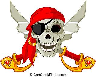 頭骨, 海盜