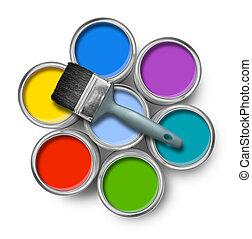 顏色, 塗料罐頭, 刷子