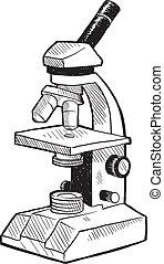 顯微鏡, 略述