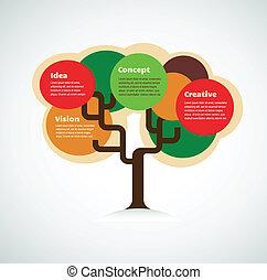 鮮艷, 空間, 樹, 正文, 背景, infographics