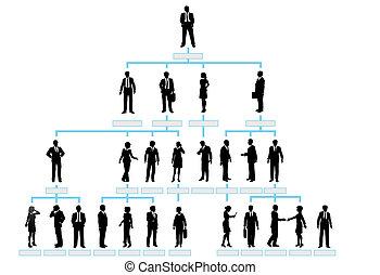 黑色半面畫像, 人們, 公司, 圖表, 組織, 公司