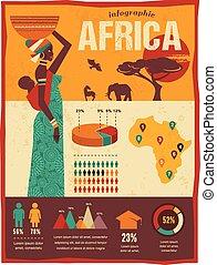 -, 背景, 非洲, infographics