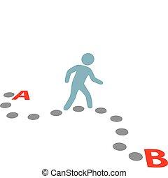 b, 點, 步行, 人, 計劃, 路徑, 跟隨