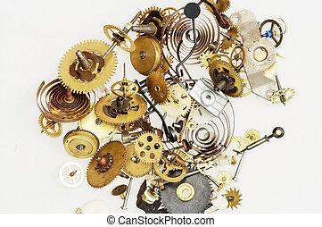 clockwork, 打破, 機制
