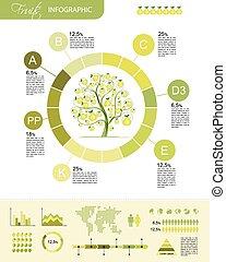 infographic, 設計, 你, 水果