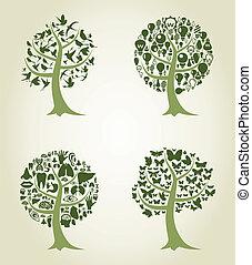trees5, 彙整